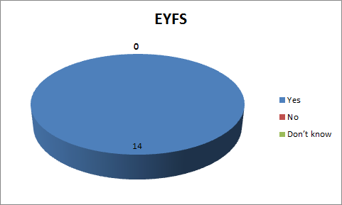 PE Q8 EYFS