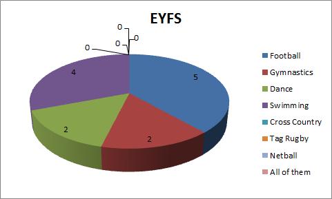 PE Q3 EYFS